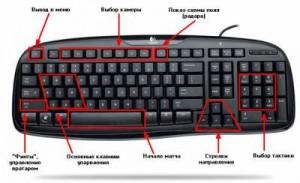 Microsoft Flight клавиши управления